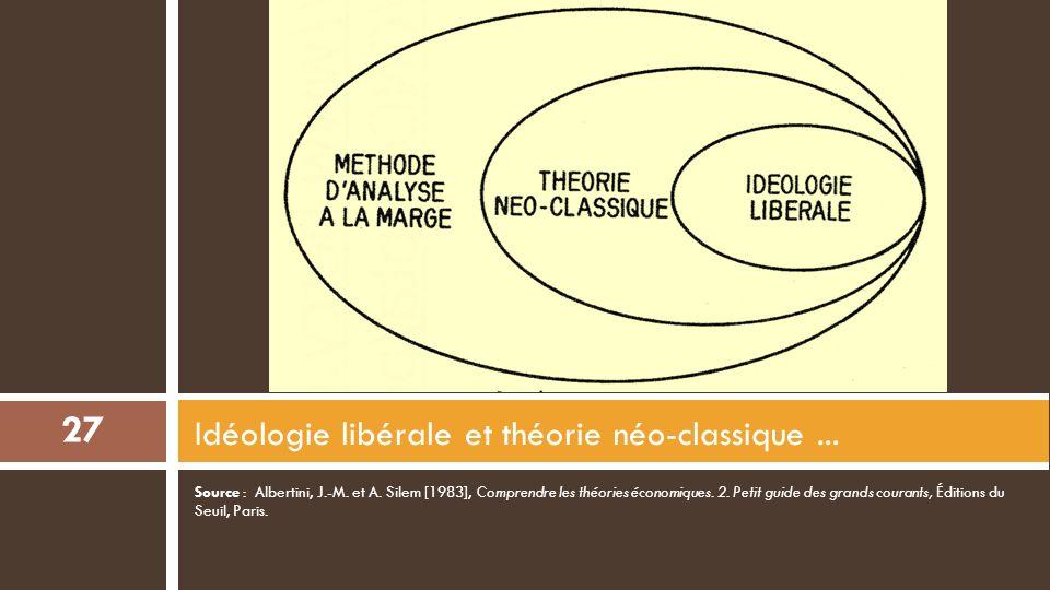 Idéologie libérale et théorie néo-classique ...