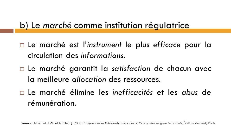 b) Le marché comme institution régulatrice