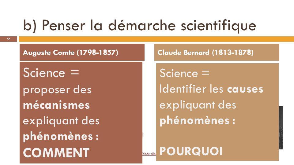 b) Penser la démarche scientifique