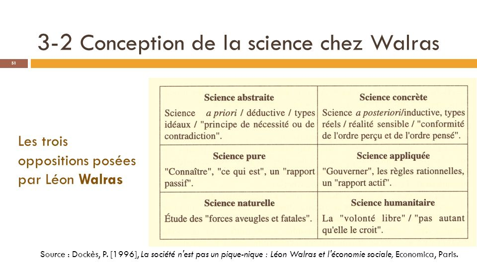 3-2 Conception de la science chez Walras