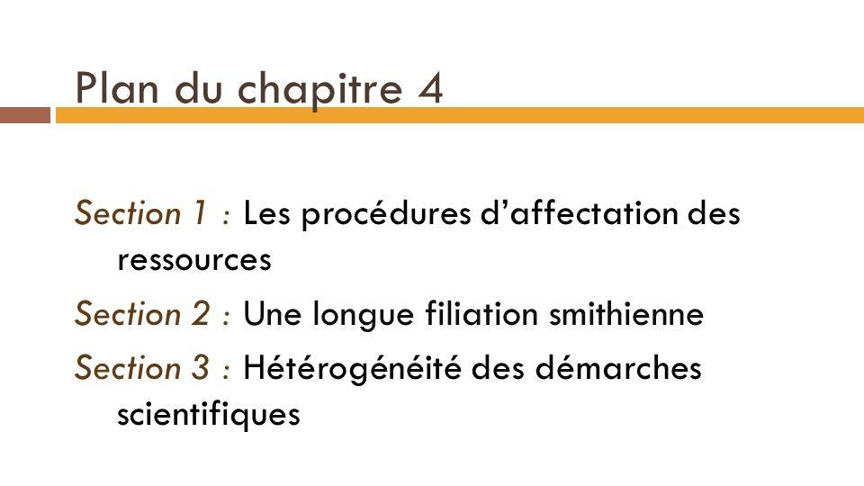Plan du chapitre 4