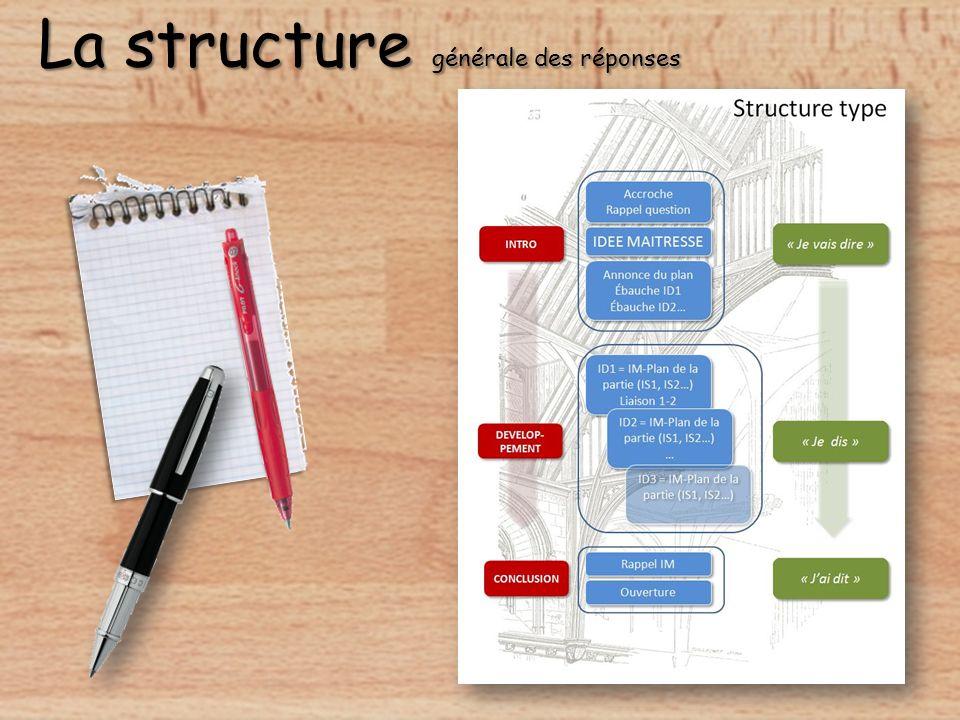 La structure générale des réponses