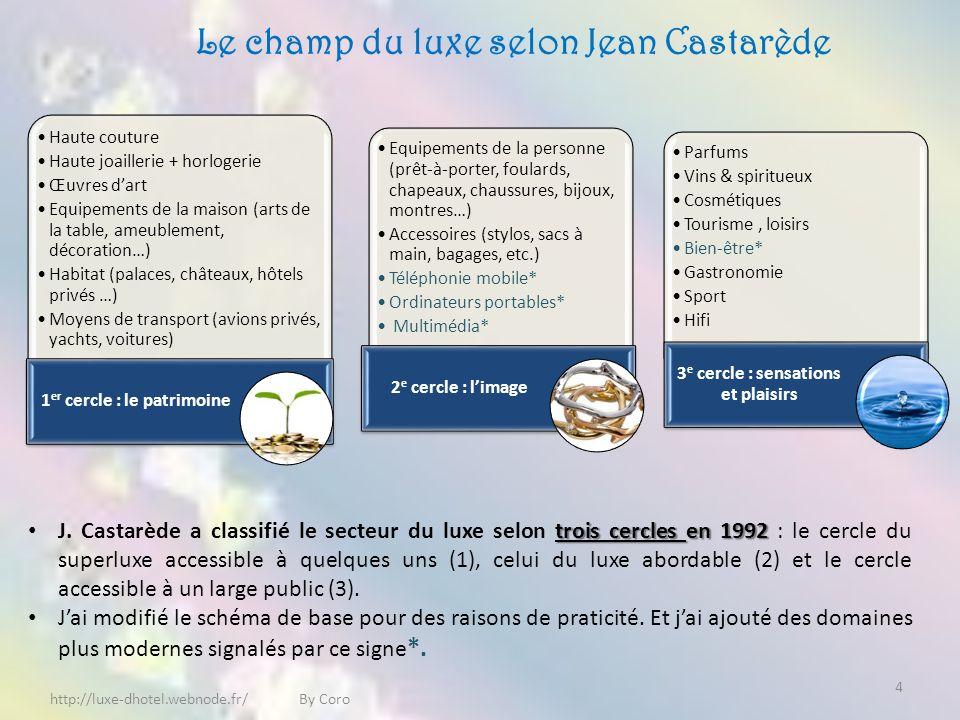 Le champ du luxe selon Jean Castarède