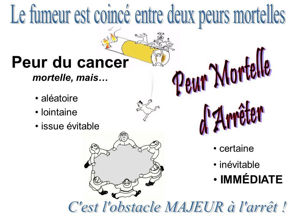 Peur du cancer Le fumeur est coincé entre deux peurs mortelles
