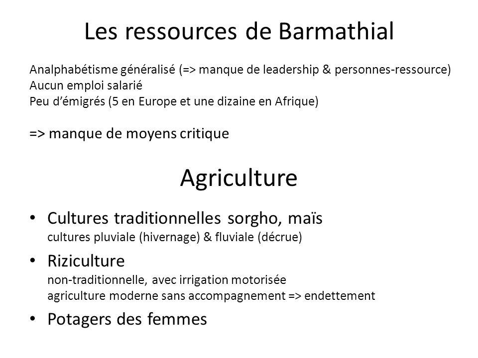Les ressources de Barmathial