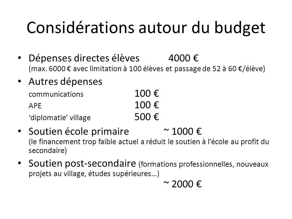Considérations autour du budget