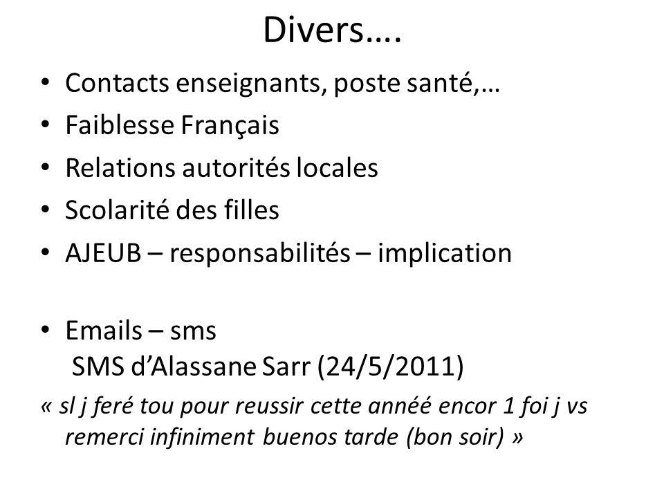 Divers…. Contacts enseignants, poste santé,… Faiblesse Français