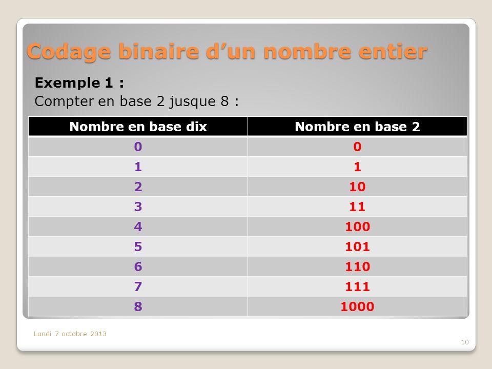 Codage binaire d'un nombre entier