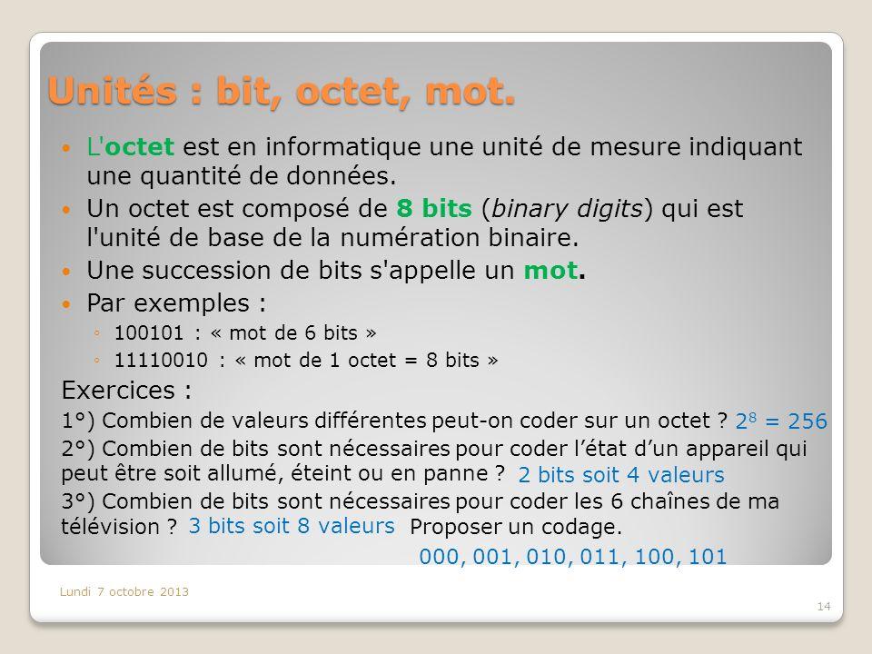 Unités : bit, octet, mot. L octet est en informatique une unité de mesure indiquant une quantité de données.