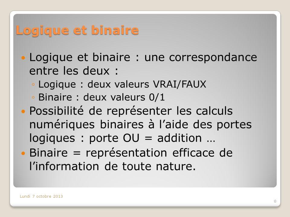 Logique et binaire Logique et binaire : une correspondance entre les deux : Logique : deux valeurs VRAI/FAUX.