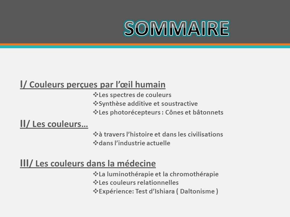 SOMMAIRE I/ Couleurs perçues par l'œil humain II/ Les couleurs…
