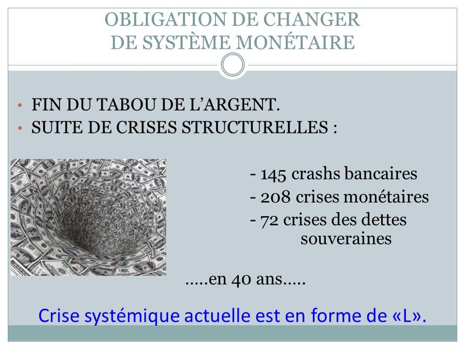 OBLIGATION DE CHANGER DE SYSTÈME MONÉTAIRE