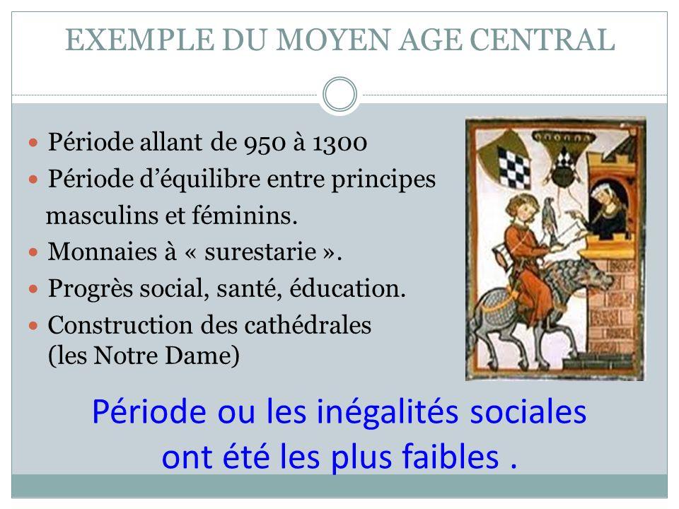 EXEMPLE DU MOYEN AGE CENTRAL