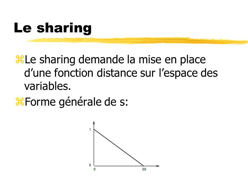 Le sharing Le sharing demande la mise en place d'une fonction distance sur l'espace des variables.