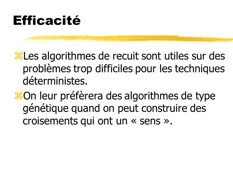 Efficacité Les algorithmes de recuit sont utiles sur des problèmes trop difficiles pour les techniques déterministes.