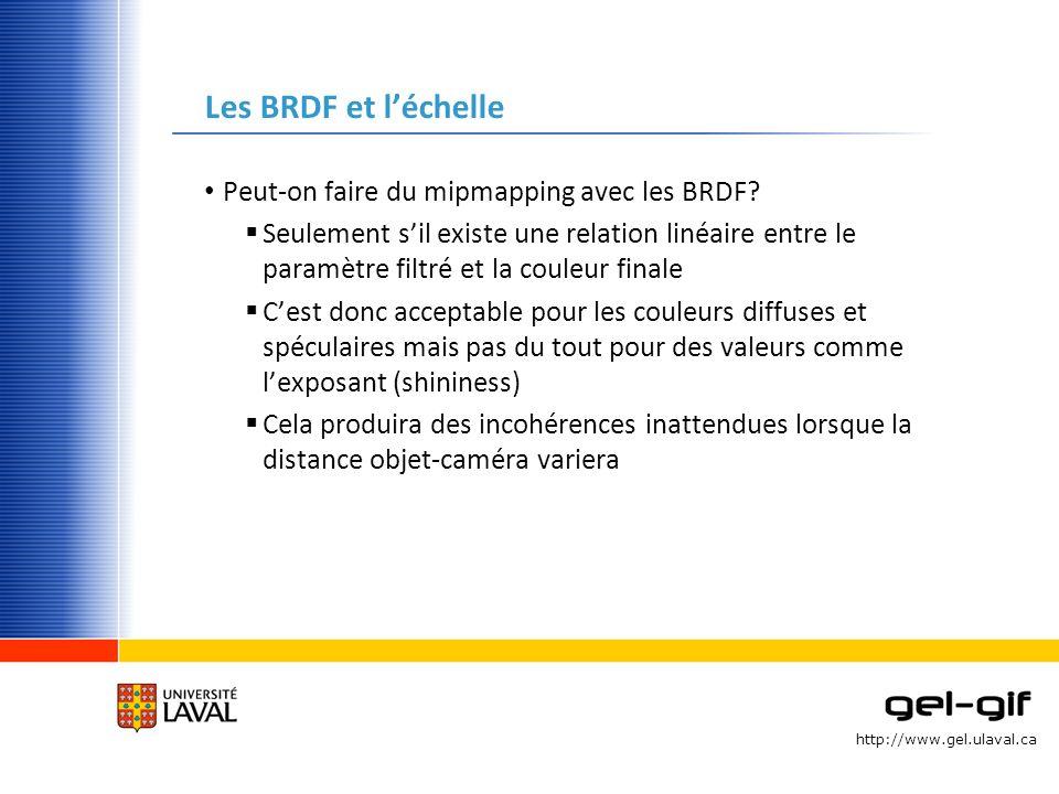 Les BRDF et l'échelle Peut-on faire du mipmapping avec les BRDF