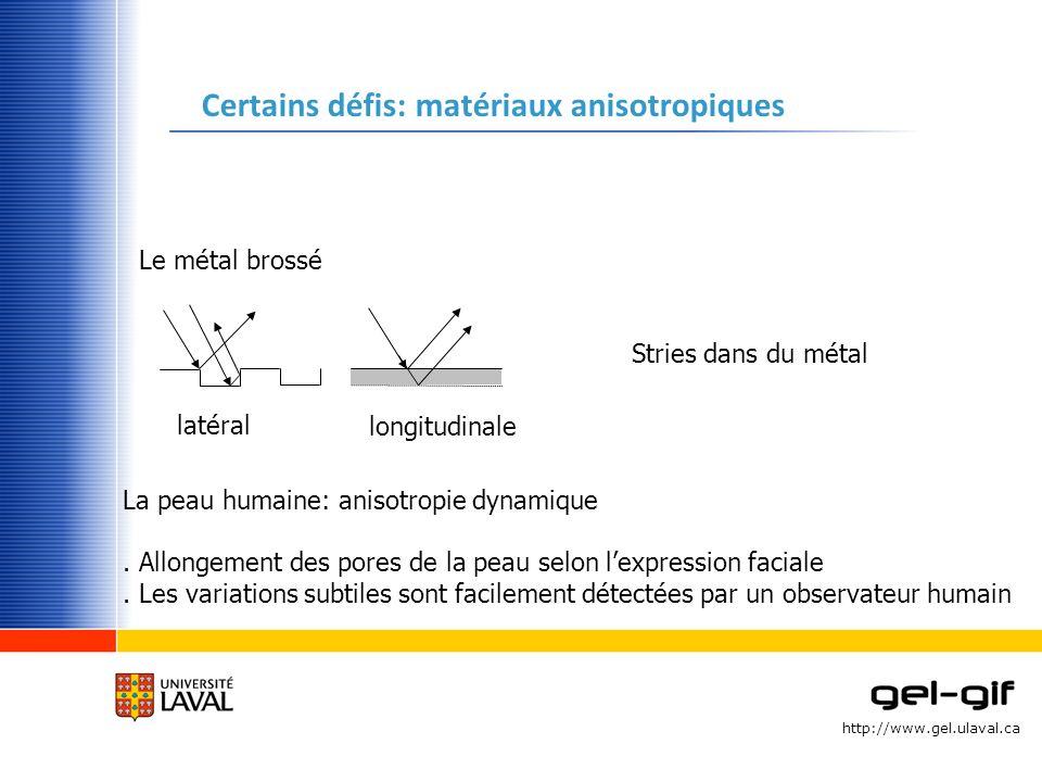 Certains défis: matériaux anisotropiques