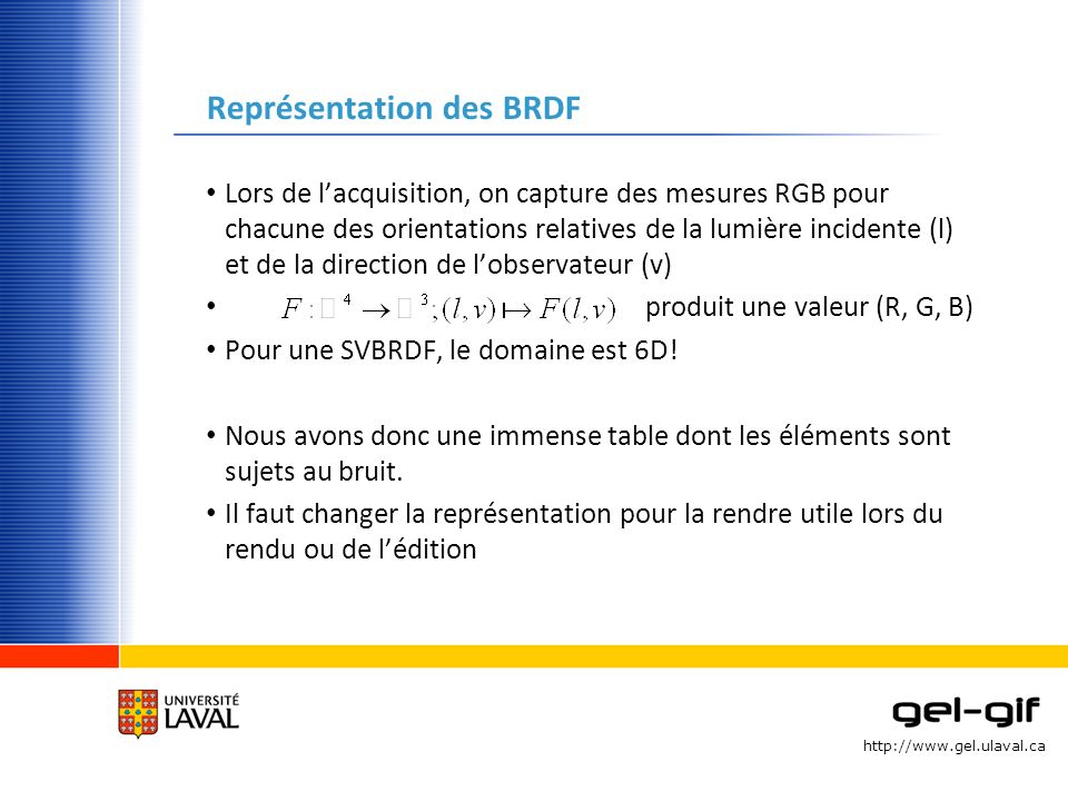 Représentation des BRDF