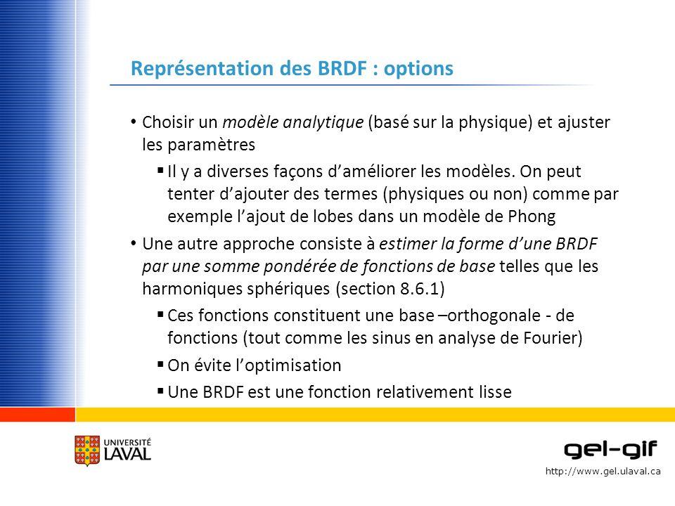 Représentation des BRDF : options