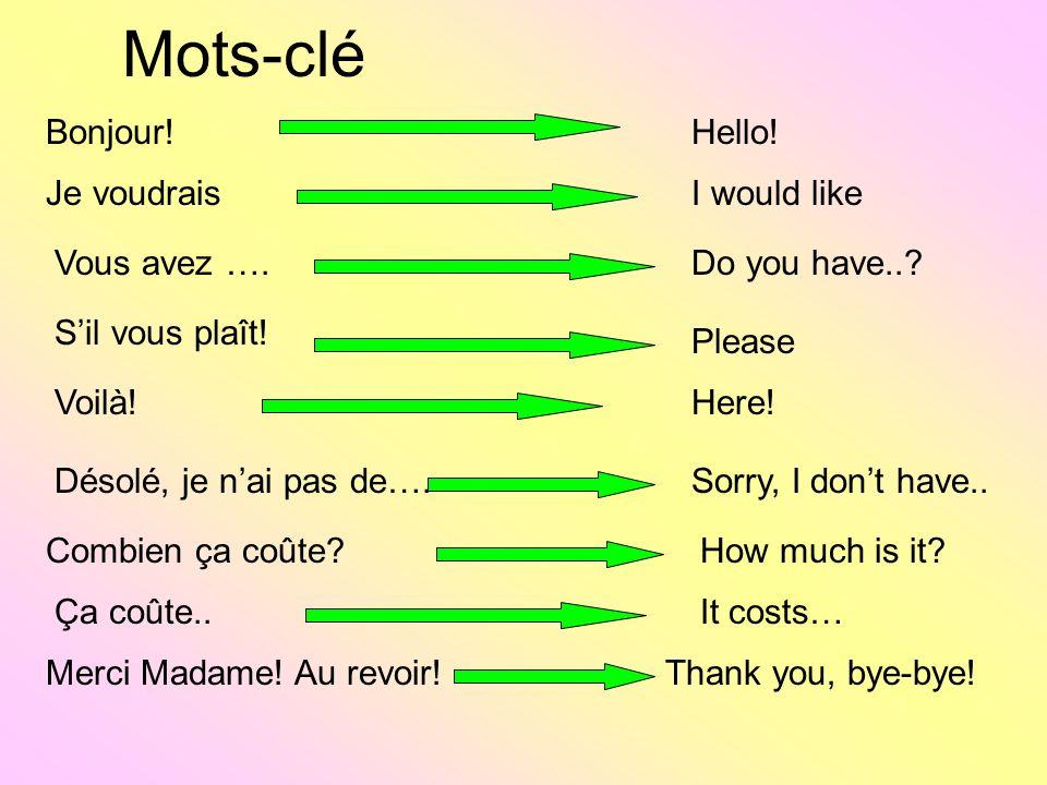 Mots-clé Bonjour! Hello! Je voudrais I would like Vous avez ….
