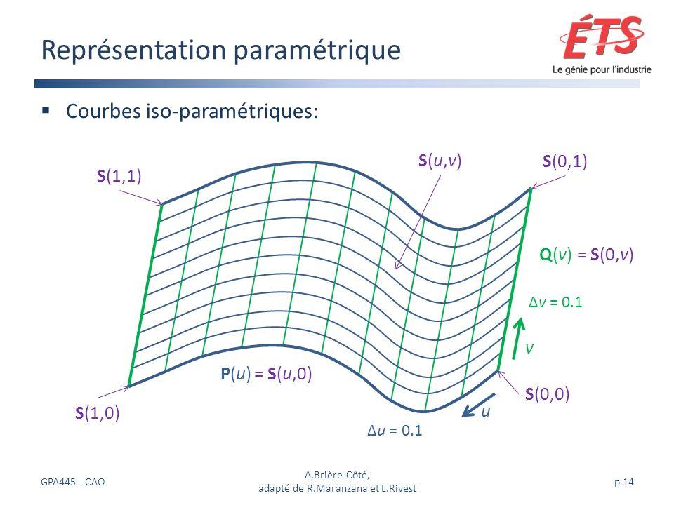 Représentation paramétrique