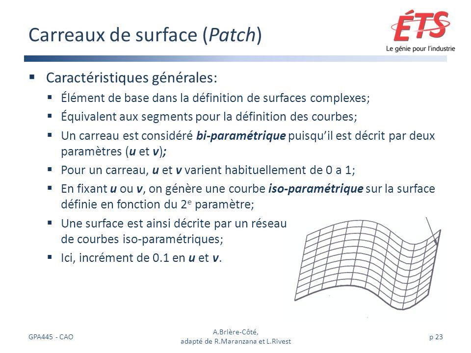 Carreaux de surface (Patch)