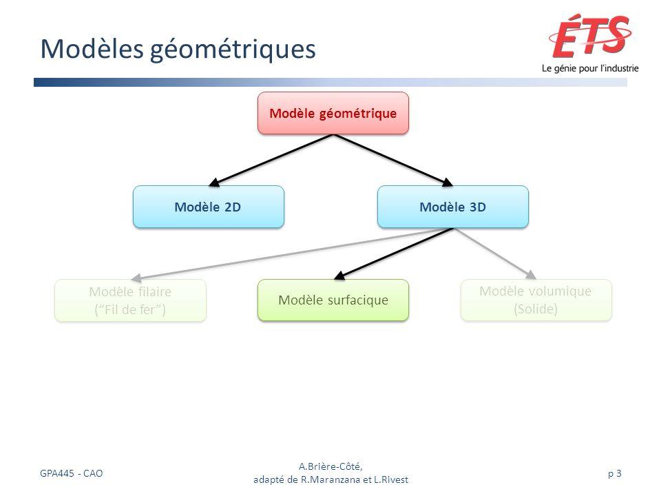 Modèles géométriques Modèle géométrique Modèle 2D Modèle 3D