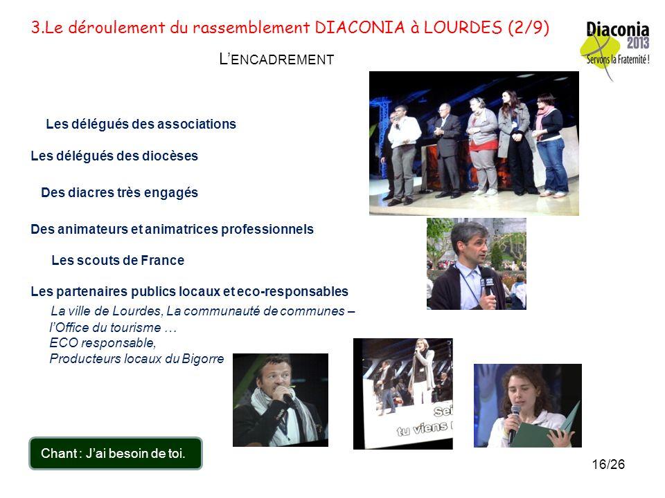 3.Le déroulement du rassemblement DIACONIA à LOURDES (2/9)