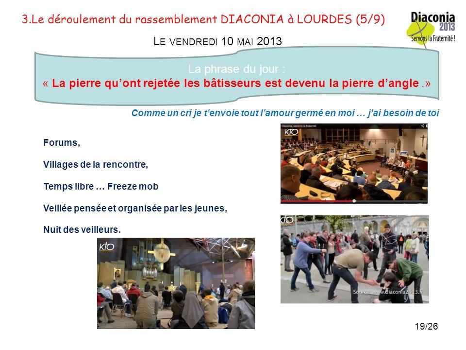 3.Le déroulement du rassemblement DIACONIA à LOURDES (5/9)