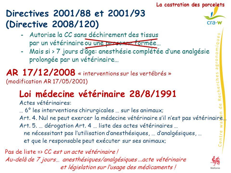 Loi médecine vétérinaire 28/8/1991