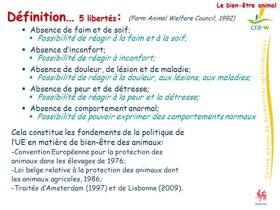 Définition… 5 libertés: