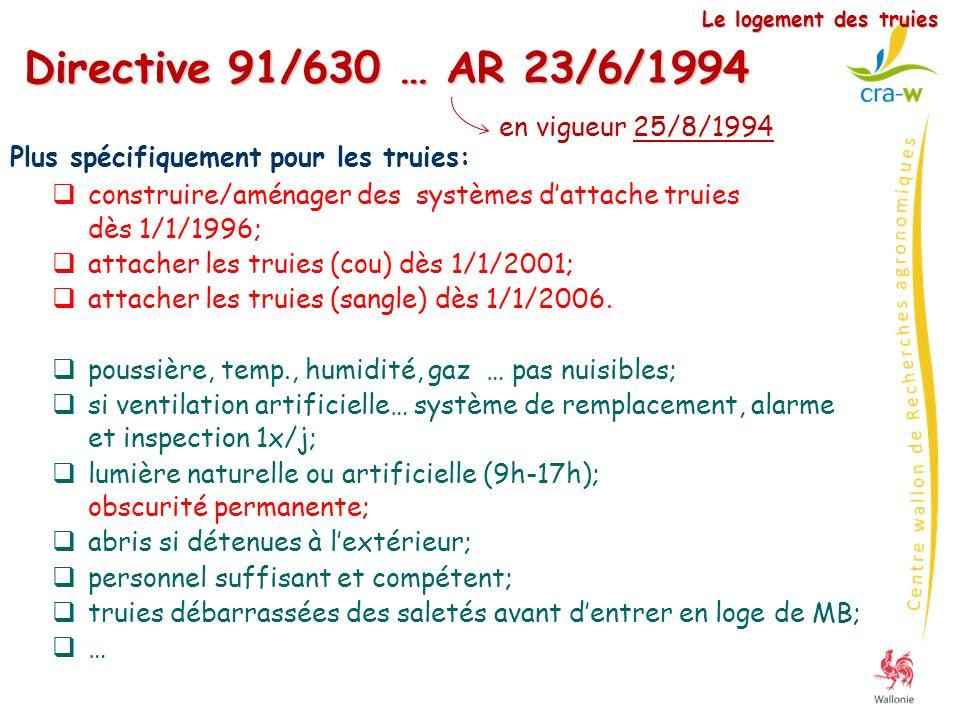 Directive 91/630 … AR 23/6/1994 en vigueur 25/8/1994