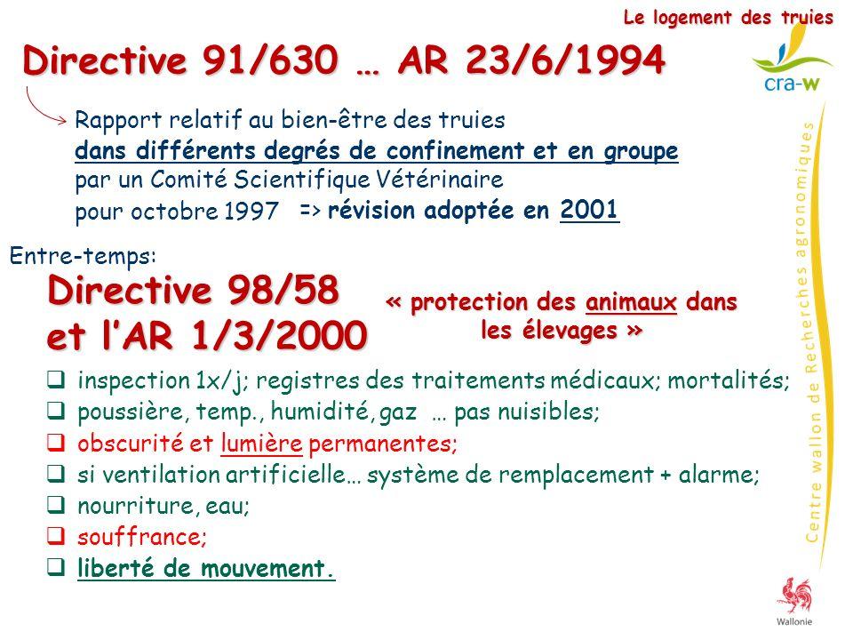 « protection des animaux dans les élevages »