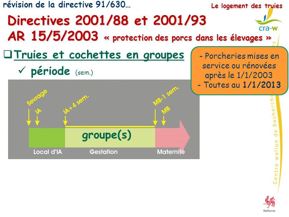 révision de la directive 91/630…