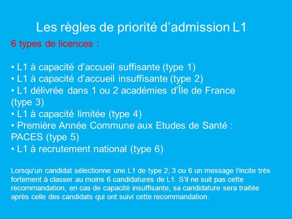 Les règles de priorité d'admission L1