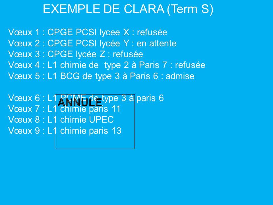 EXEMPLE DE CLARA (Term S)