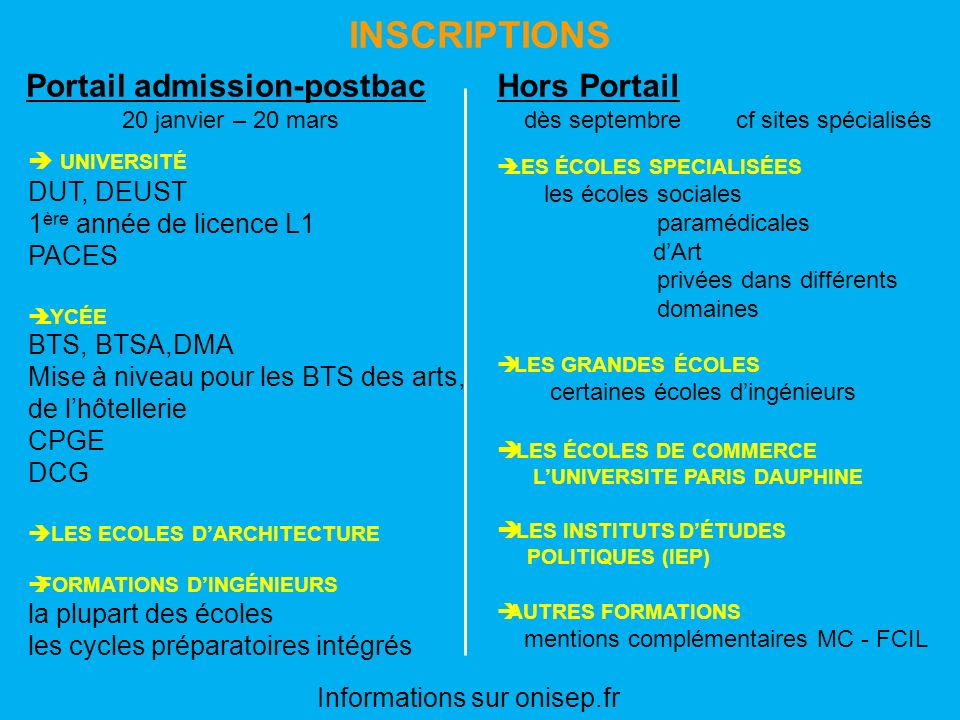 Informations sur onisep.fr