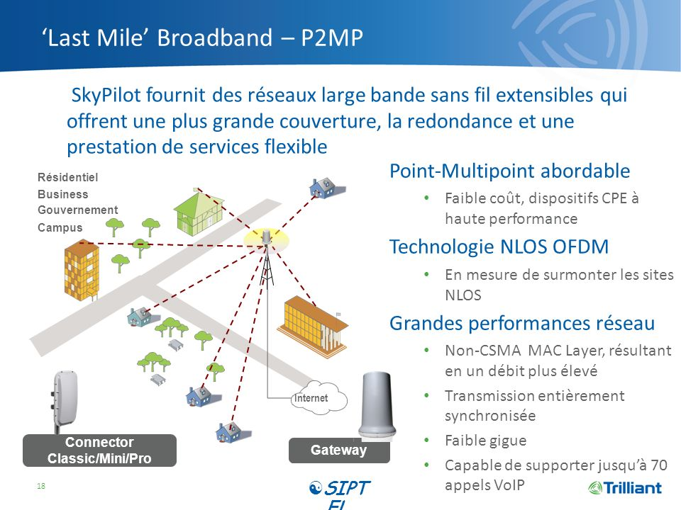 'Last Mile' Broadband – P2MP