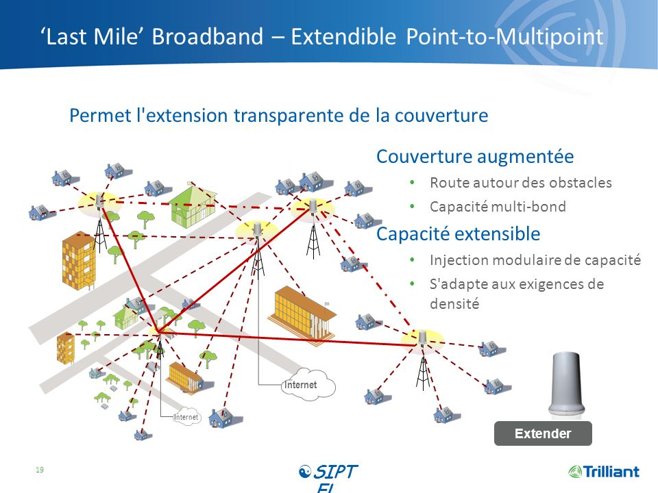 'Last Mile' Broadband – Extendible Point-to-Multipoint