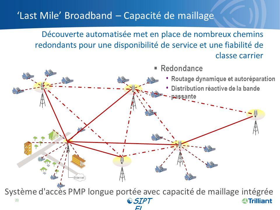 'Last Mile' Broadband – Capacité de maillage
