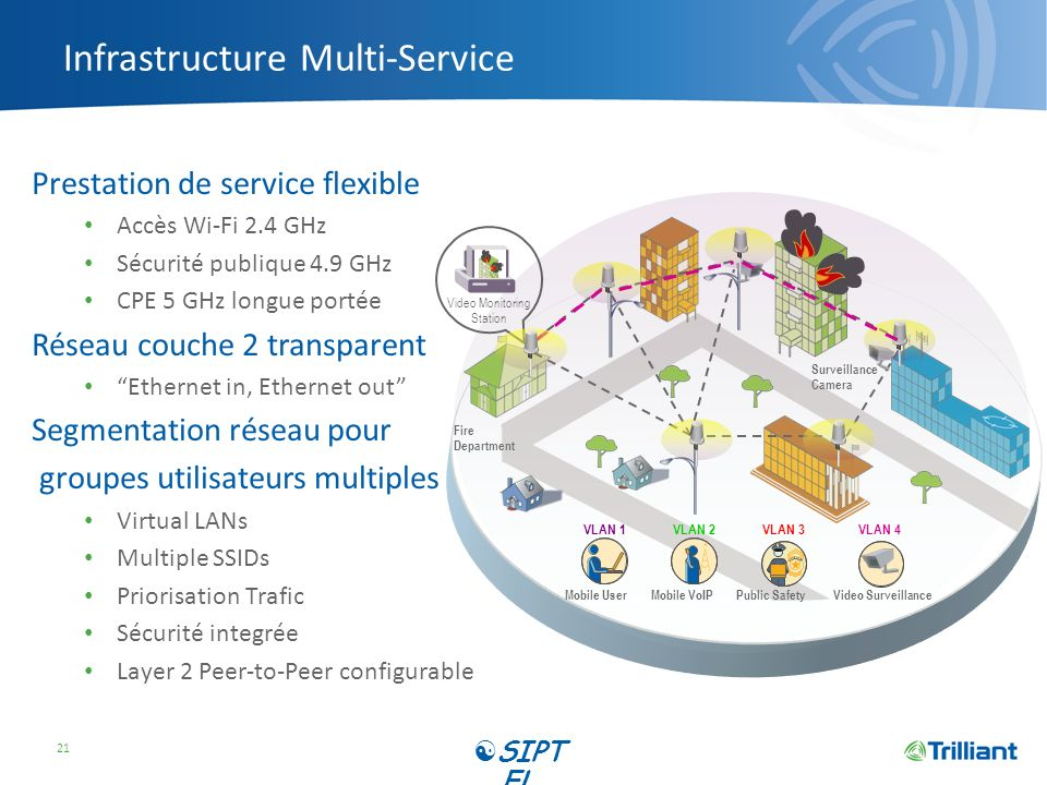 Infrastructure Multi-Service