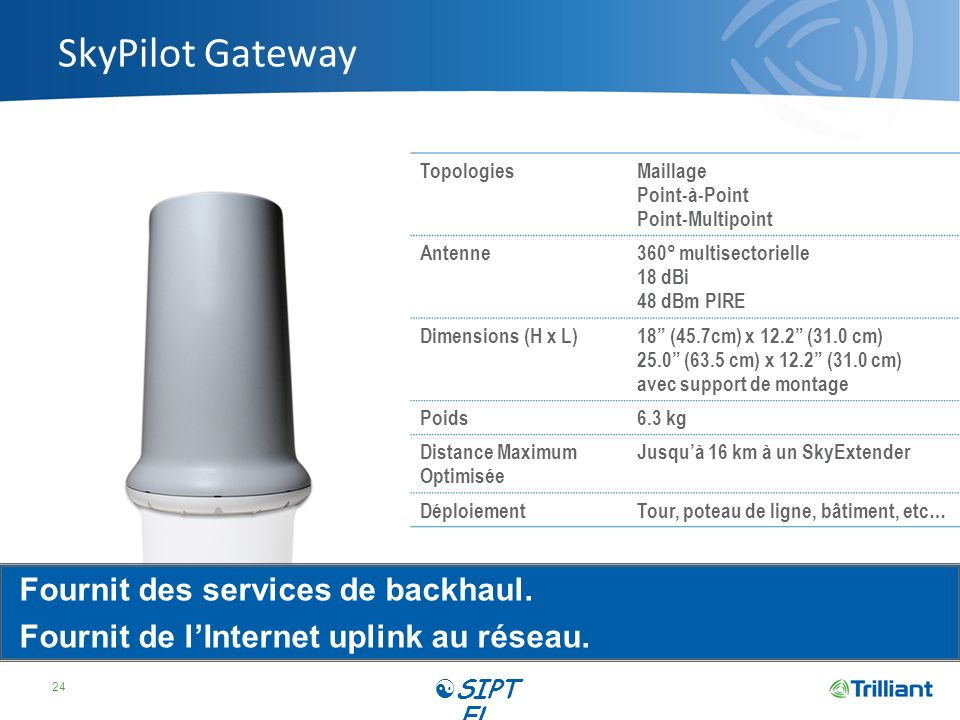 SkyPilot Gateway Fournit des services de backhaul.
