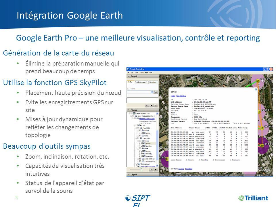Intégration Google Earth