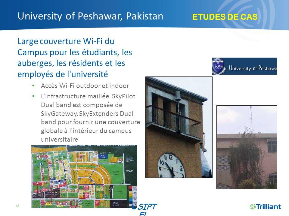 University of Peshawar, Pakistan