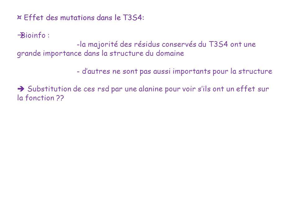 ¤ Effet des mutations dans le T3S4: