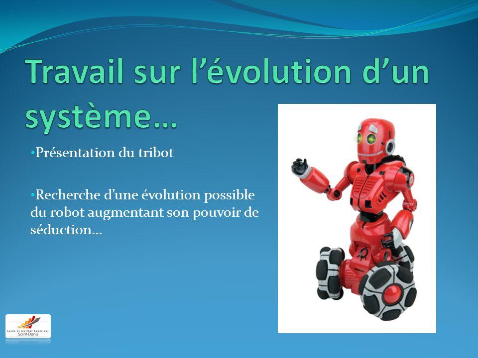 Travail sur l'évolution d'un système…