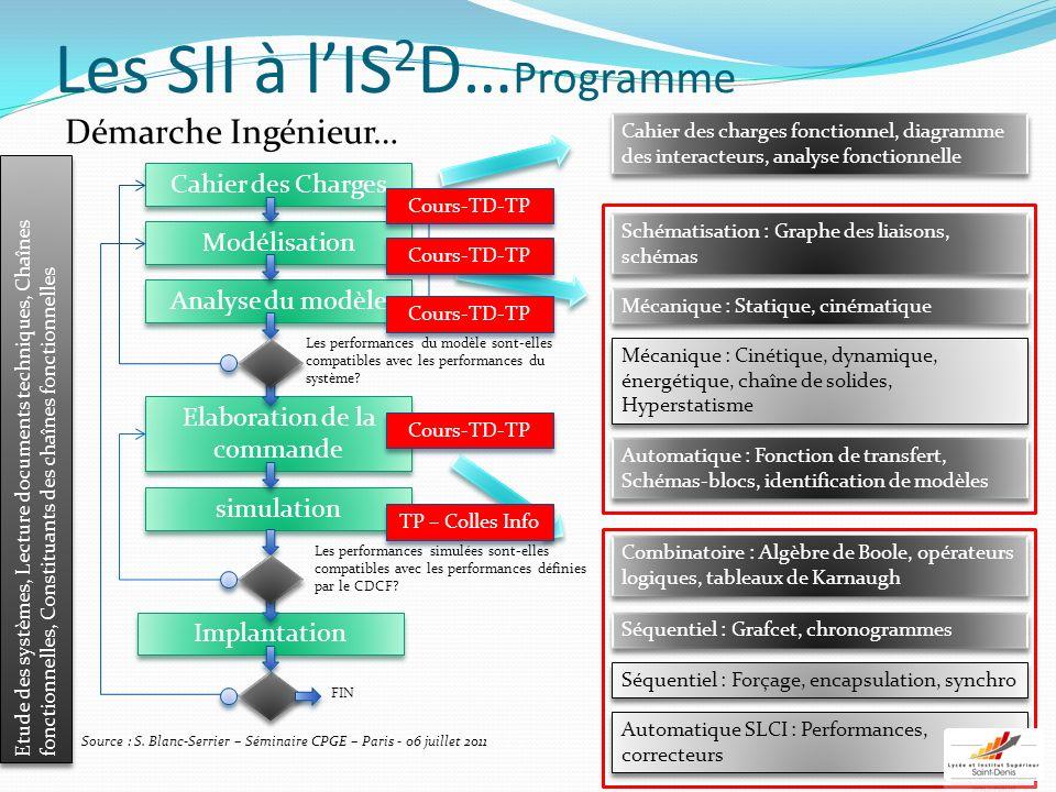 Les SII à l'IS2D…Programme