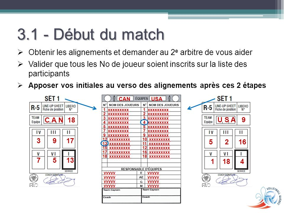 3.1 - Début du match Obtenir les alignements et demander au 2e arbitre de vous aider.