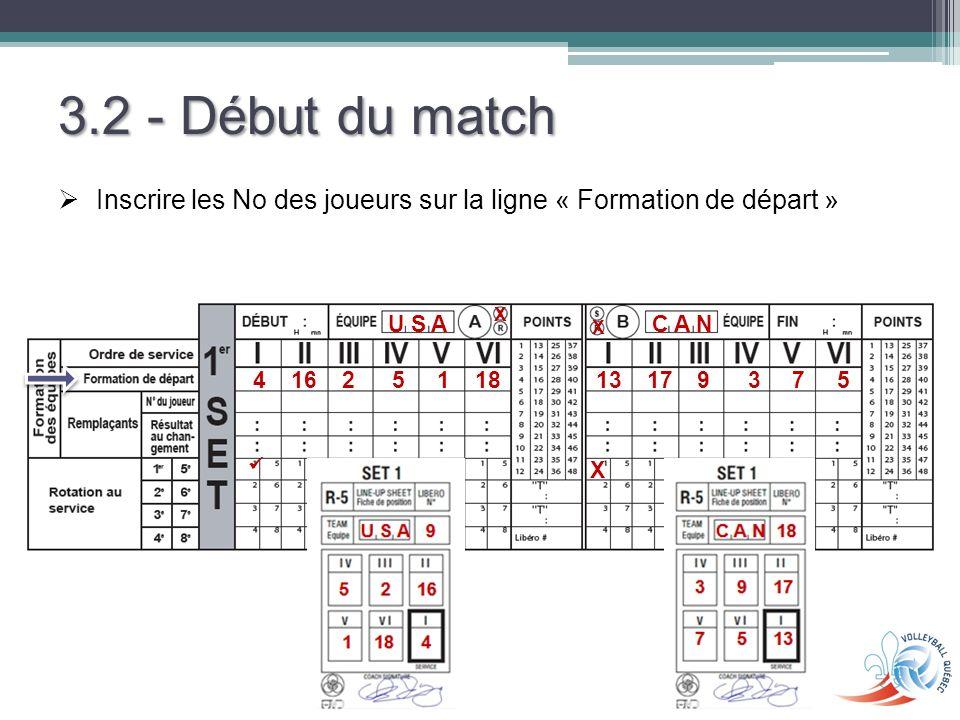 3.2 - Début du match Inscrire les No des joueurs sur la ligne « Formation de départ » X. U S A. X.