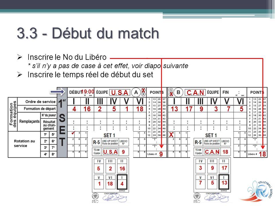 3.3 - Début du match Inscrire le No du Libéro * s'il n'y a pas de case à cet effet, voir diapo suivante.
